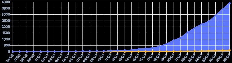 grafico5mappatura